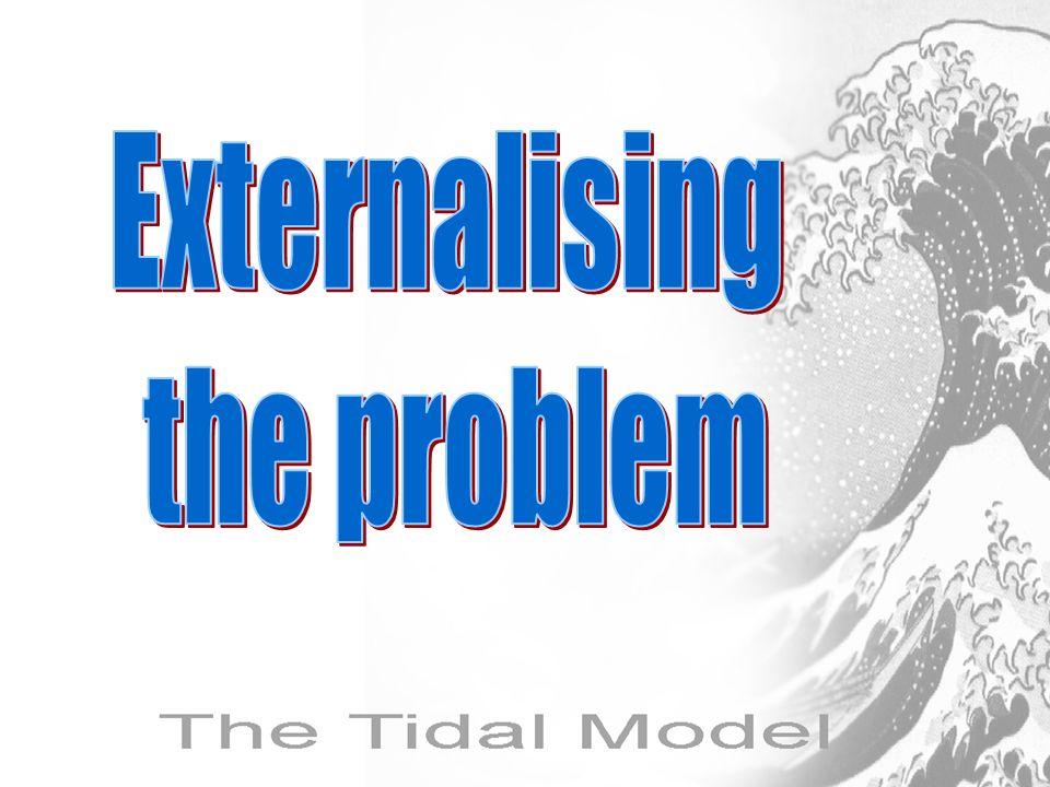 Externalising the problem