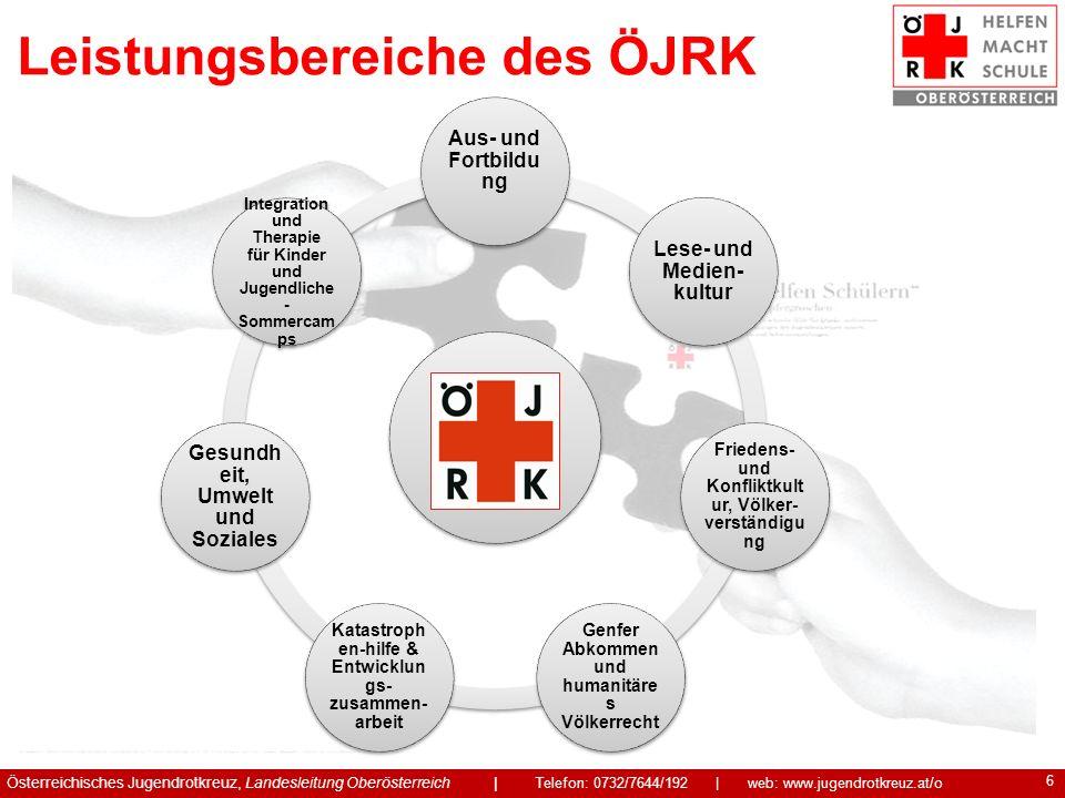 Leistungsbereiche des ÖJRK