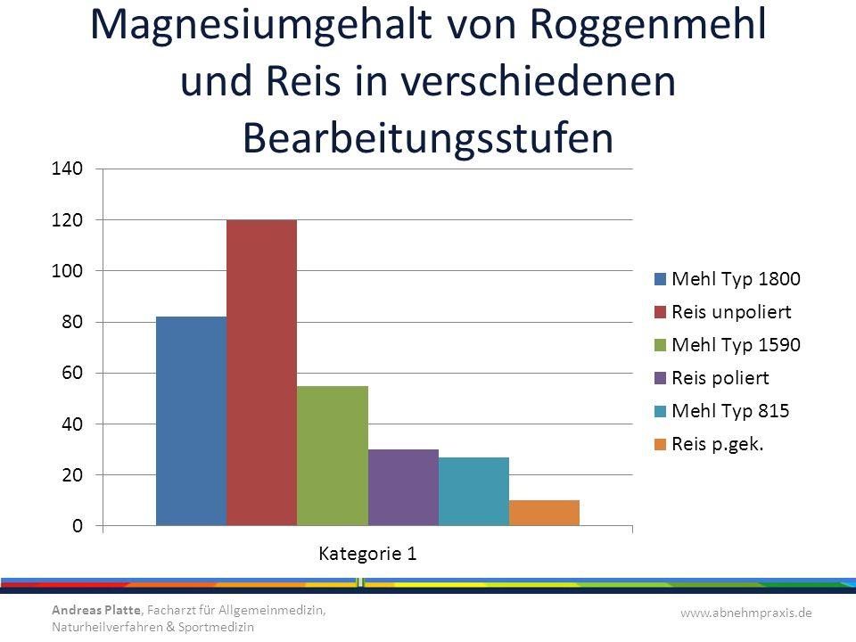 Magnesiumgehalt von Roggenmehl und Reis in verschiedenen Bearbeitungsstufen
