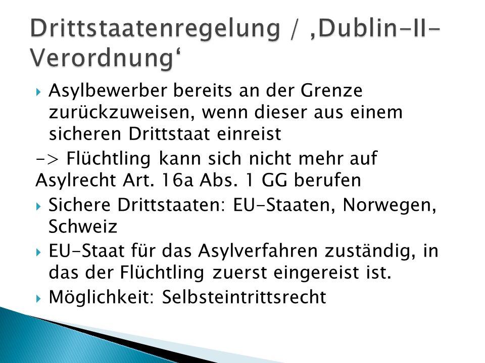 Drittstaatenregelung / 'Dublin-II-Verordnung'