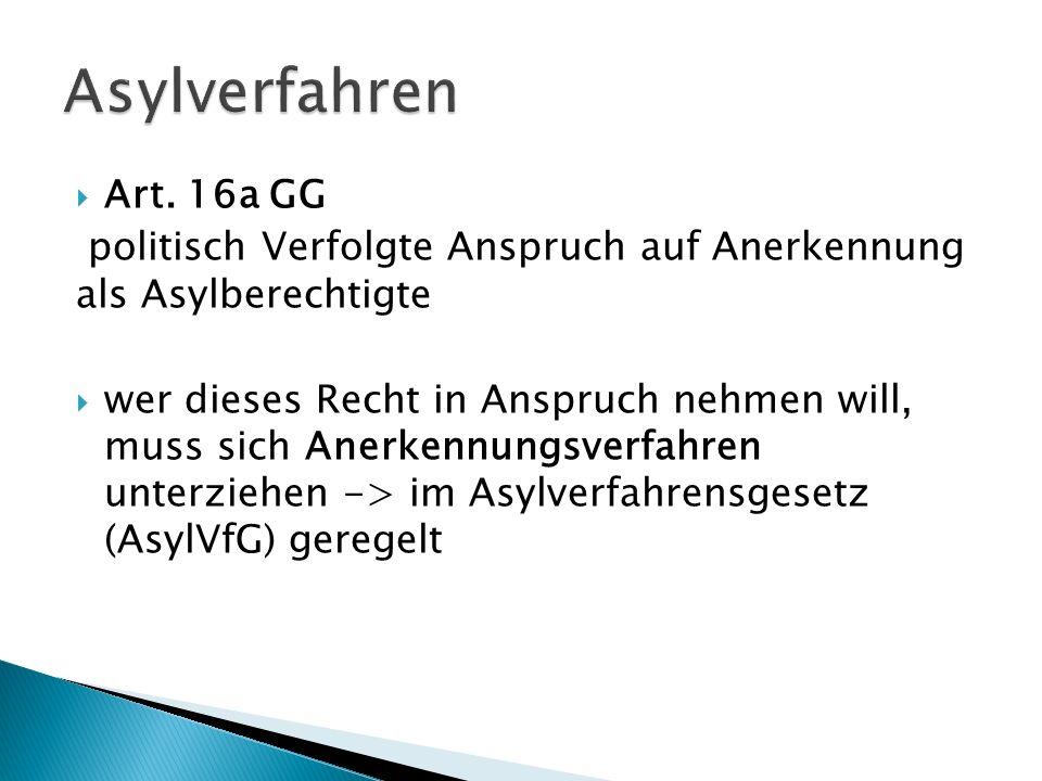 Asylverfahren Art. 16a GG. politisch Verfolgte Anspruch auf Anerkennung als Asylberechtigte.