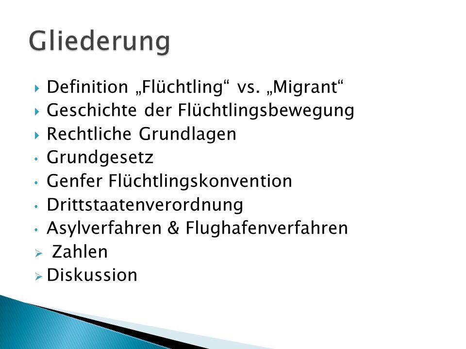 "Gliederung Definition ""Flüchtling vs. ""Migrant"