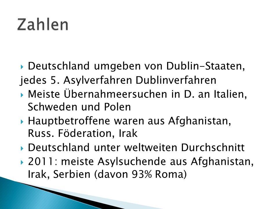 Zahlen Deutschland umgeben von Dublin-Staaten,