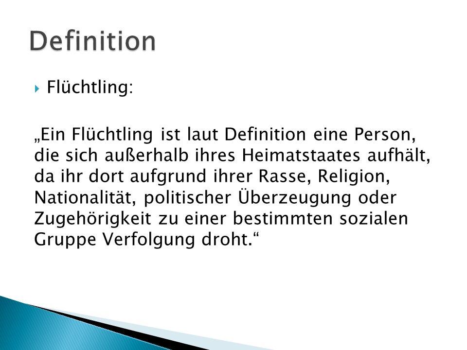 Definition Flüchtling: