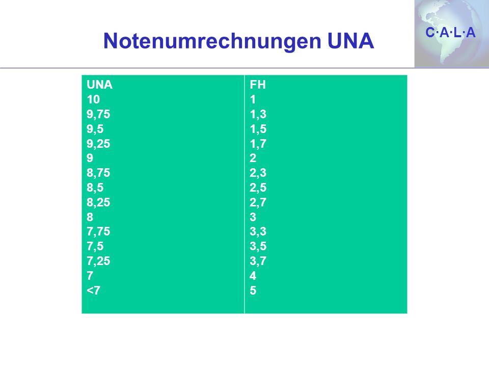 Notenumrechnungen UNA