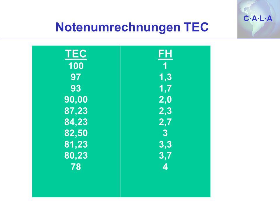 Notenumrechnungen TEC