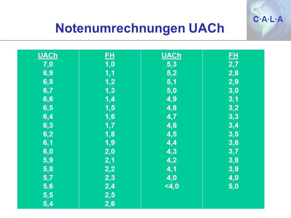 Notenumrechnungen UACh