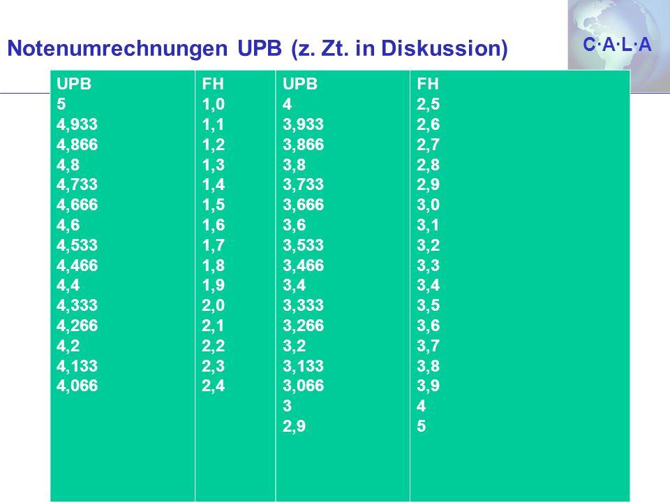 Notenumrechnungen UPB (z. Zt. in Diskussion)