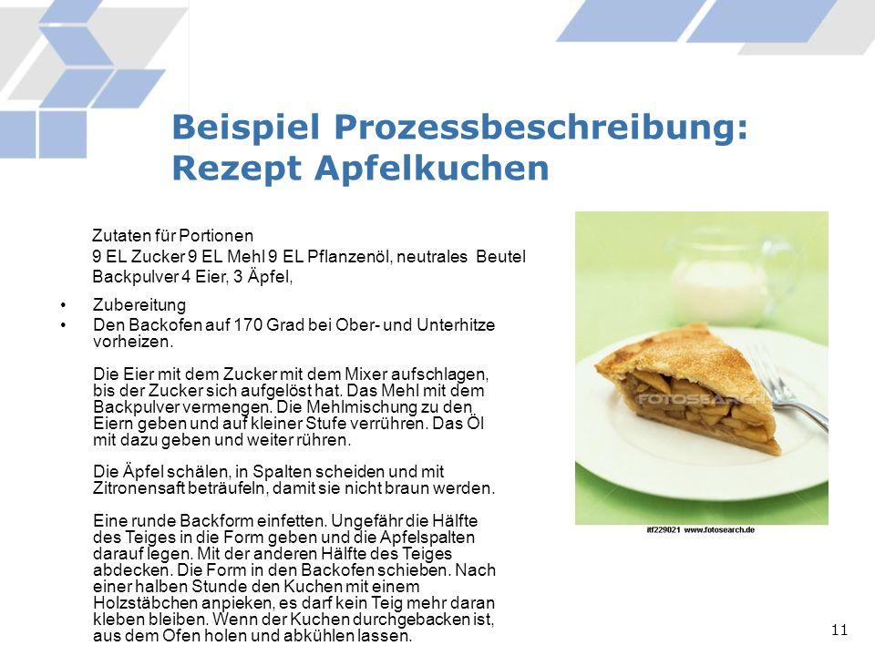 Beispiel Prozessbeschreibung: Rezept Apfelkuchen