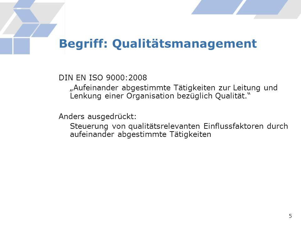 Begriff: Qualitätsmanagement