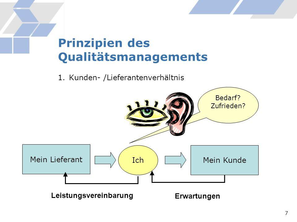 Prinzipien des Qualitätsmanagements