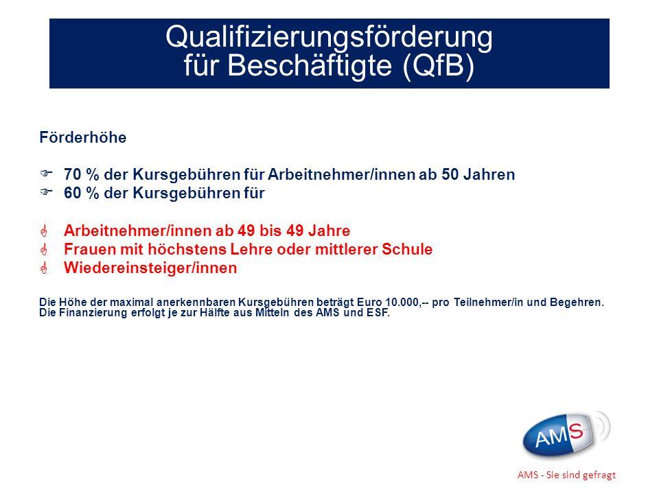 Qualifizierungsförderung für Beschäftigte (QfB)