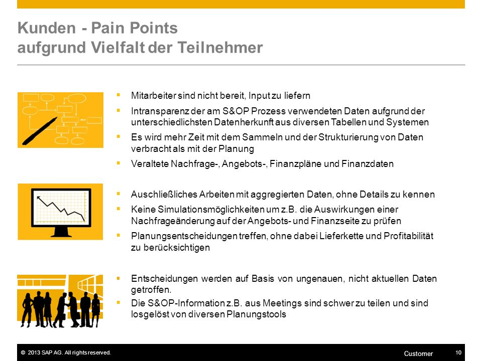 Kunden - Pain Points aufgrund Vielfalt der Teilnehmer