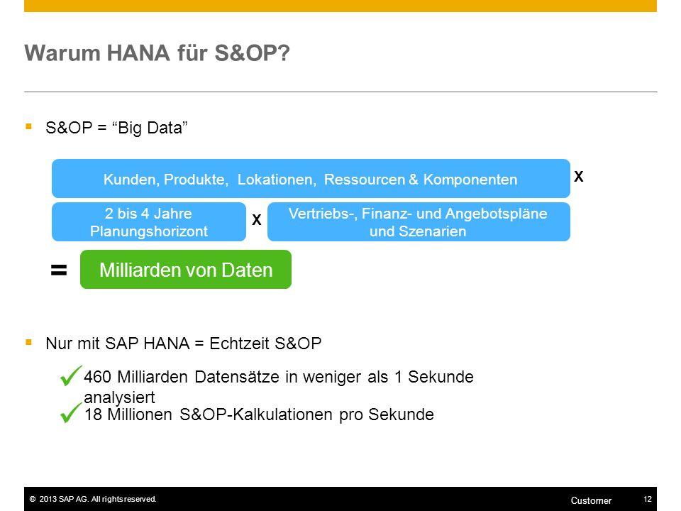 = Warum HANA für S&OP Milliarden von Daten S&OP = Big Data