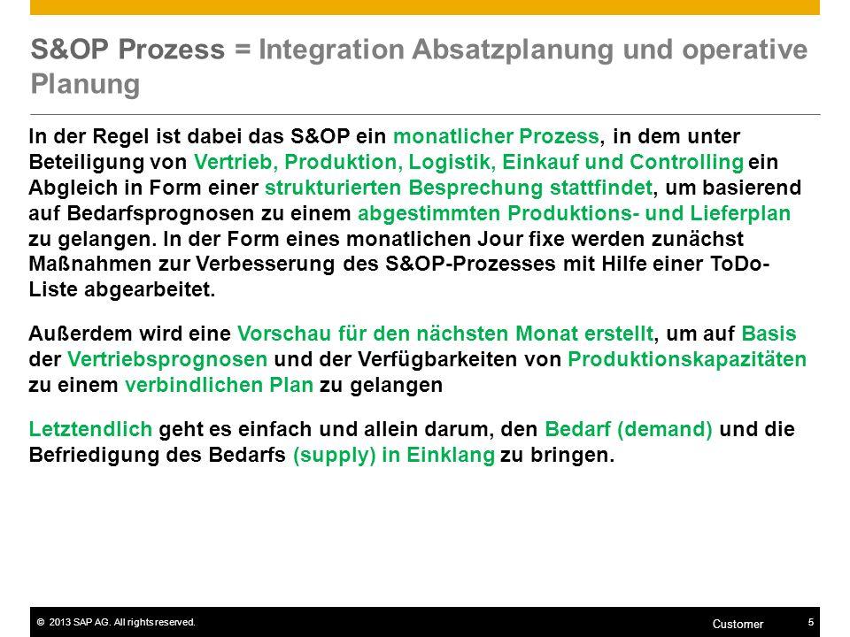 S&OP Prozess = Integration Absatzplanung und operative Planung