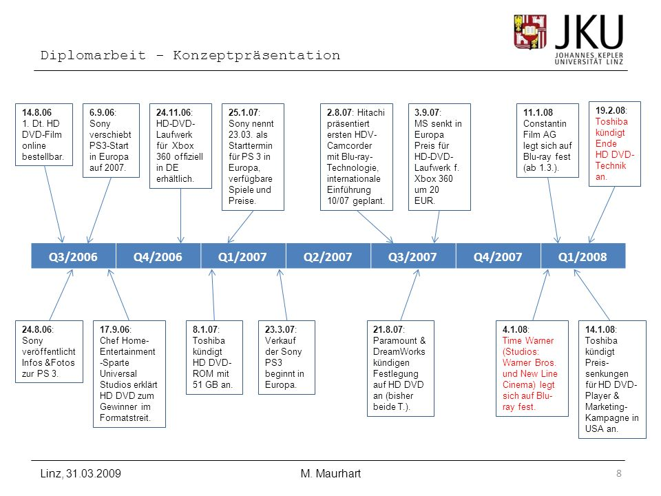 Diplomarbeit - Konzeptpräsentation