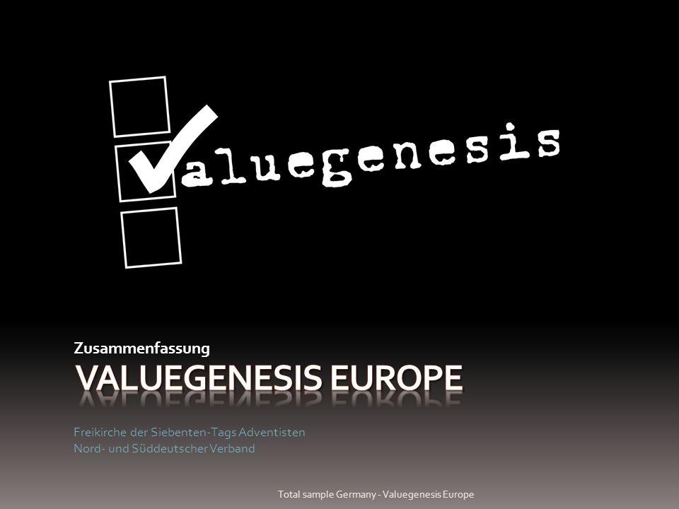 Valuegenesis EUROPE Zusammenfassung