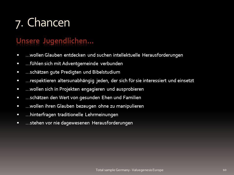 7. Chancen Unsere Jugendlichen...