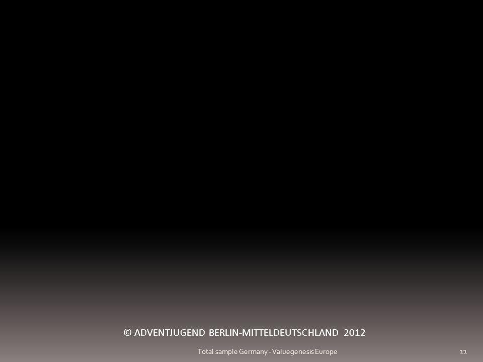 © ADVENTJUGEND BERLIN-MITTELDEUTSCHLAND 2012