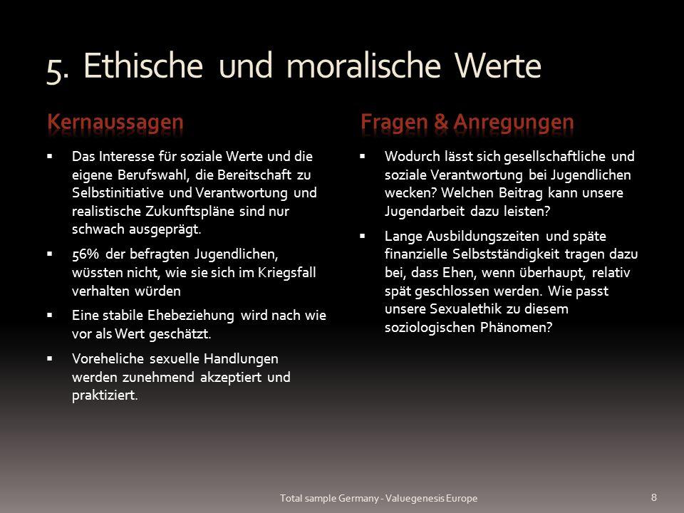 5. Ethische und moralische Werte