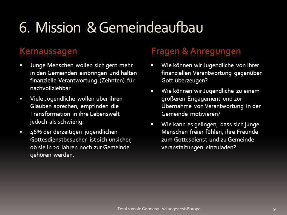 6. Mission & Gemeindeaufbau