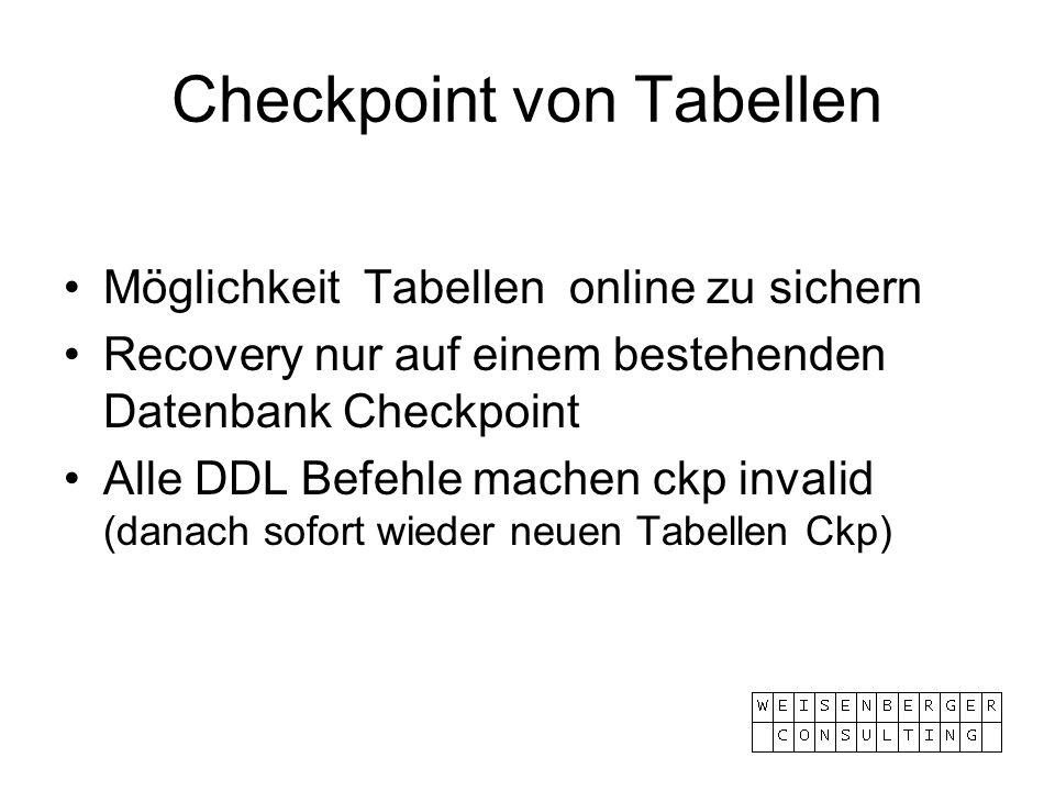 Checkpoint von Tabellen