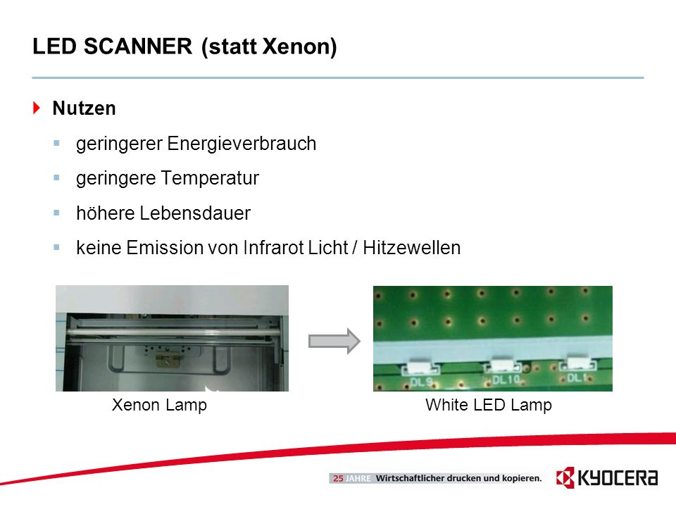 LED SCANNER (statt Xenon)