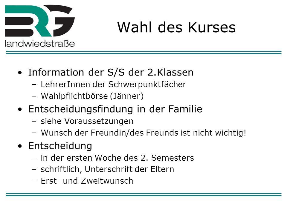 Wahl des Kurses Information der S/S der 2.Klassen