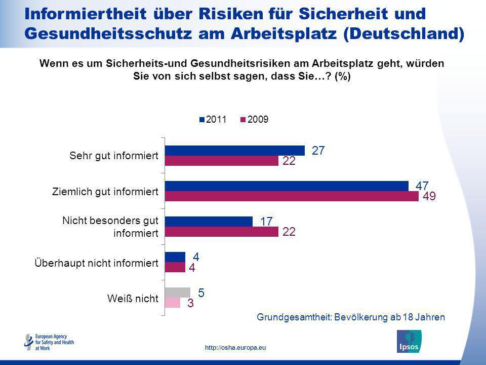 Informiertheit über Risiken für Sicherheit und Gesundheitsschutz am Arbeitsplatz (Deutschland)