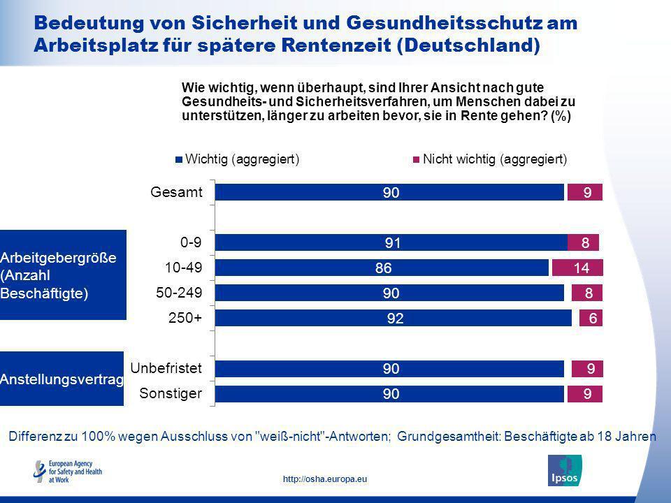 Bedeutung von Sicherheit und Gesundheitsschutz am Arbeitsplatz für spätere Rentenzeit (Deutschland)