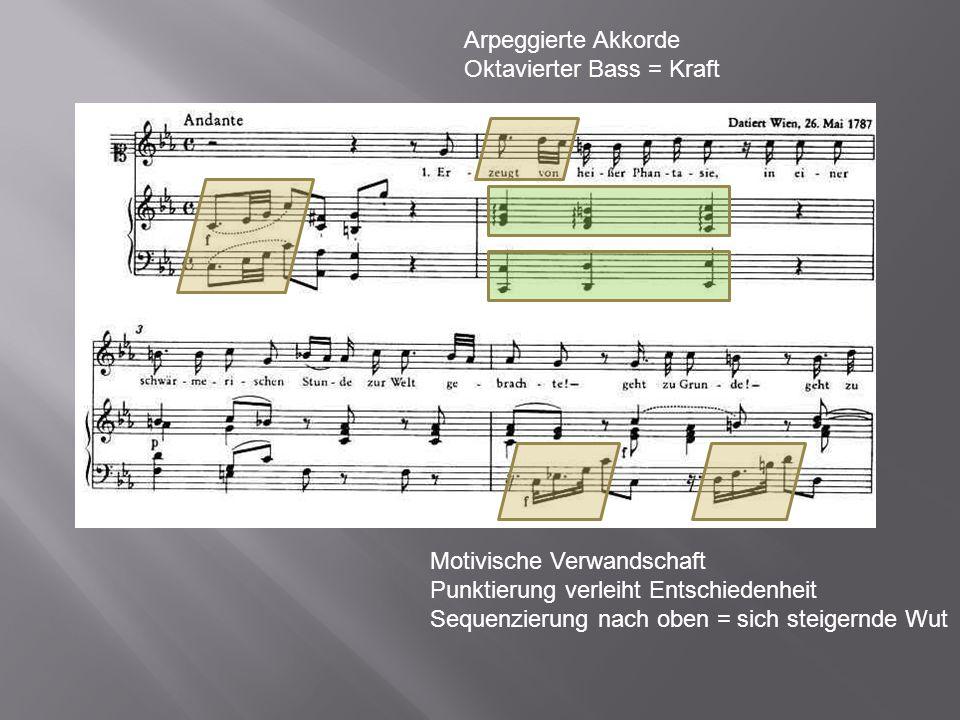 Arpeggierte Akkorde Oktavierter Bass = Kraft. Motivische Verwandschaft. Punktierung verleiht Entschiedenheit.