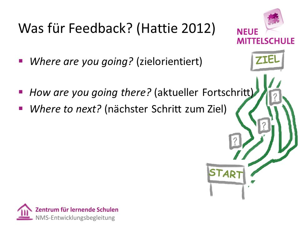 Was für Feedback (Hattie 2012)