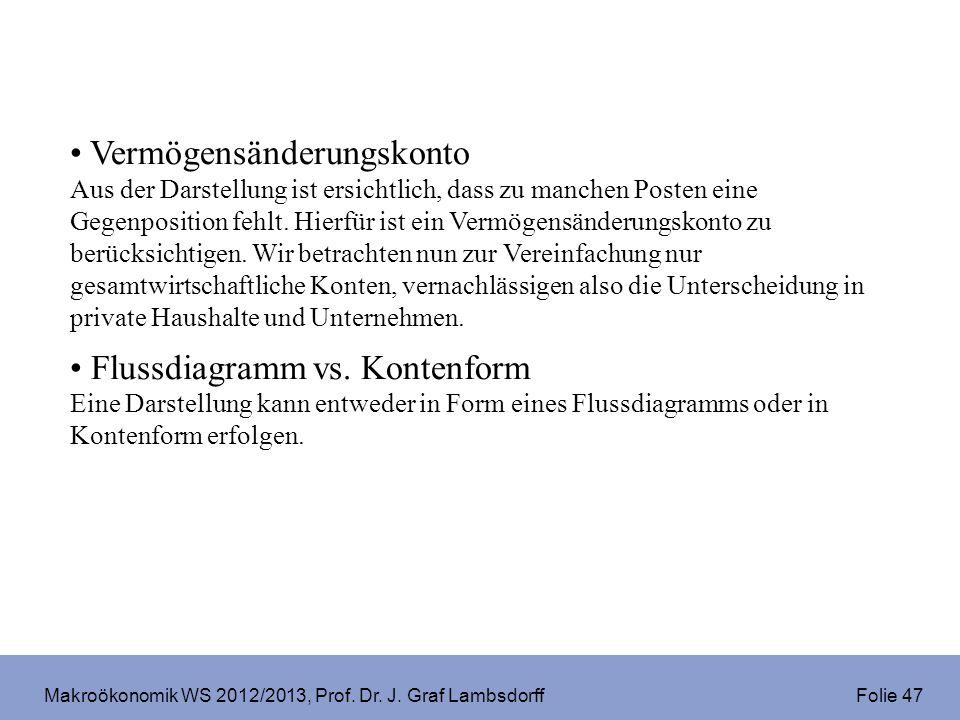 Bruttoinlandsprodukt, Deutschland,