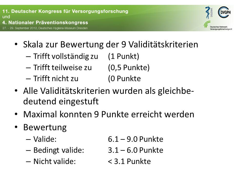 Skala zur Bewertung der 9 Validitätskriterien