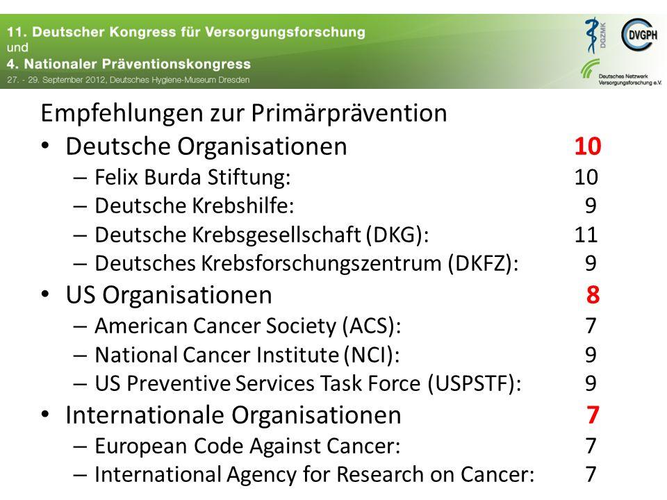 Empfehlungen zur Primärprävention Deutsche Organisationen 10