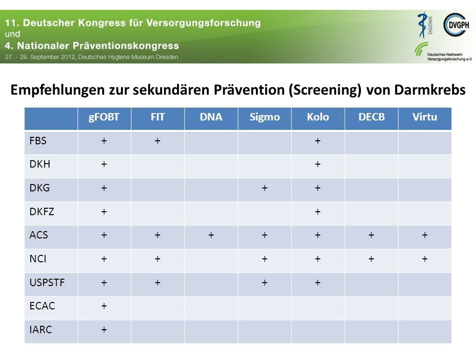 Empfehlungen zur sekundären Prävention (Screening) von Darmkrebs