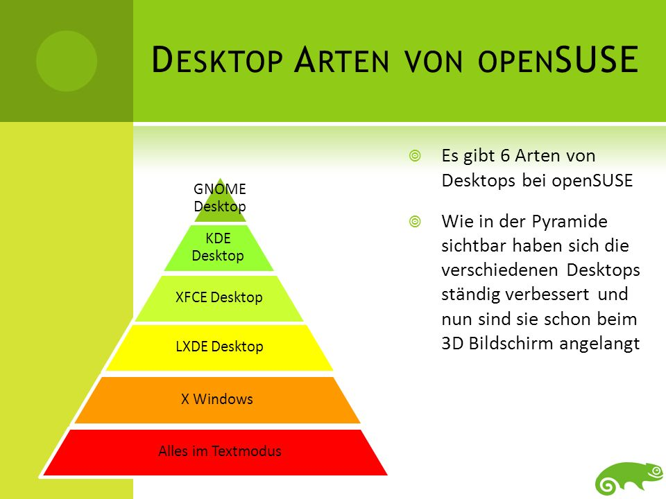 Desktop Arten von openSUSE