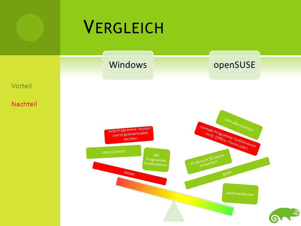 Vergleich Windows openSUSE Vorteil Nachteil