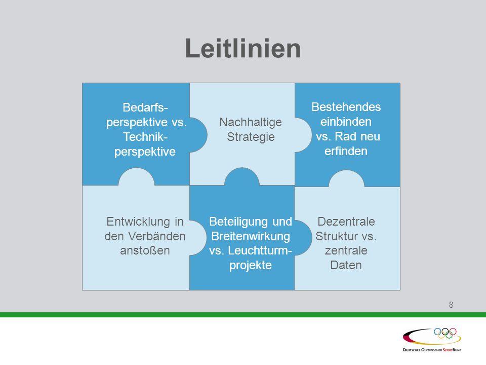 Leitlinien Bedarfs- perspektive vs. Technik- perspektive