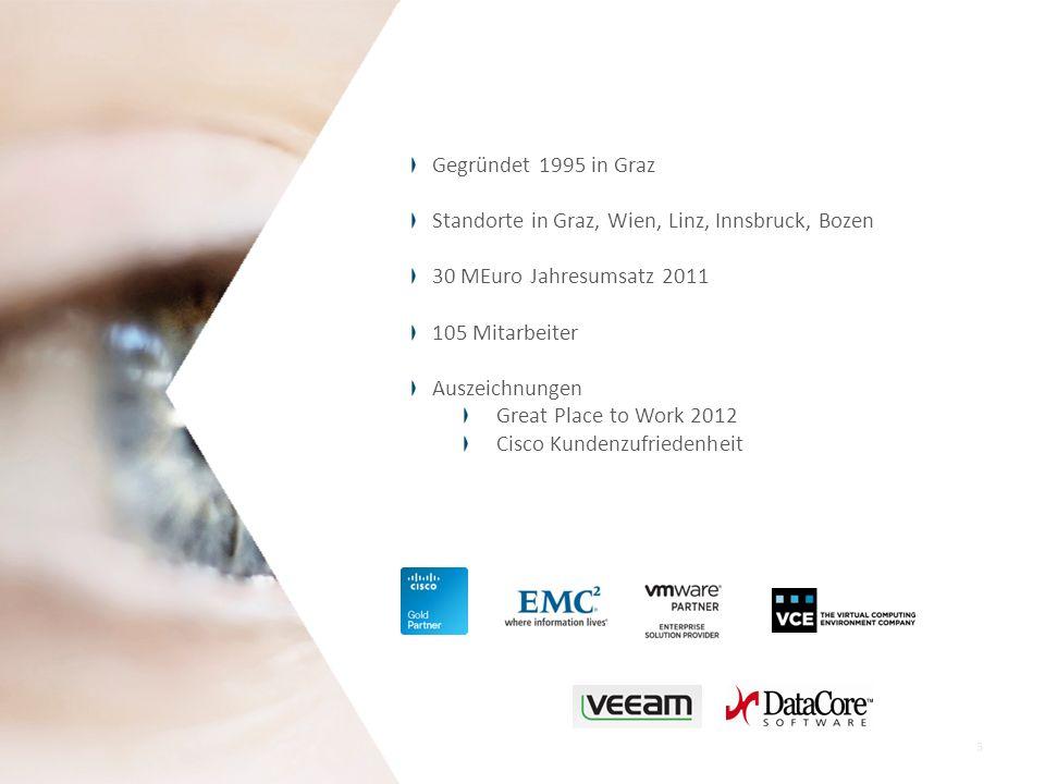 Gegründet 1995 in Graz Standorte in Graz, Wien, Linz, Innsbruck, Bozen. 30 MEuro Jahresumsatz 2011.