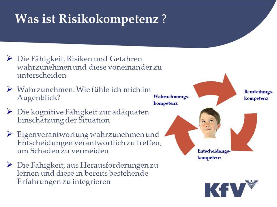 Was ist Risikokompetenz