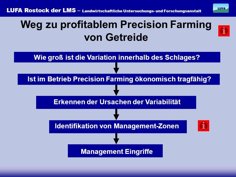 Weg zu profitablem Precision Farming von Getreide