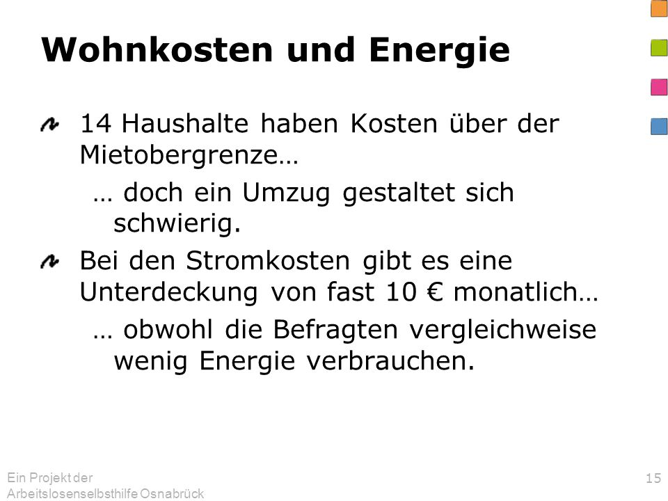Wohnkosten und Energie