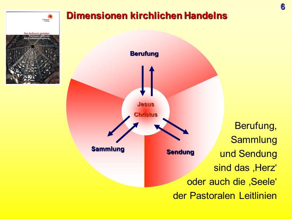 Dimensionen kirchlichen Handelns