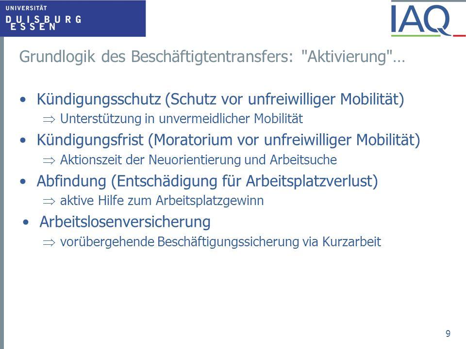 Grundlogik des Beschäftigtentransfers: Aktivierung …