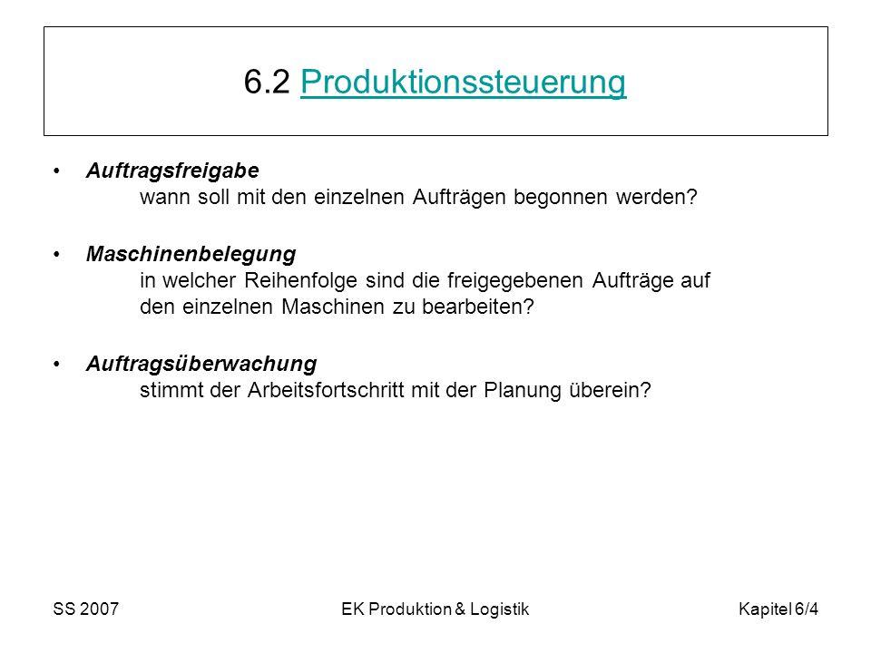 6.2 Produktionssteuerung