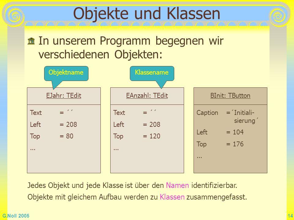 Objekte und Klassen In unserem Programm begegnen wir verschiedenen Objekten: Objektname. Klassename.