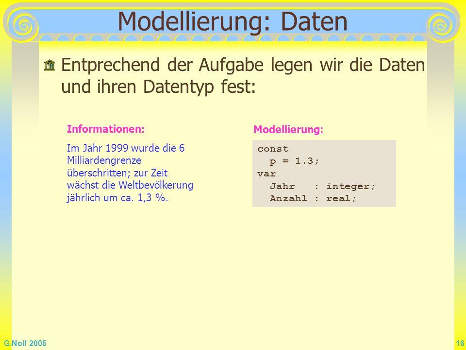 Modellierung: Daten Entprechend der Aufgabe legen wir die Daten und ihren Datentyp fest: Informationen: