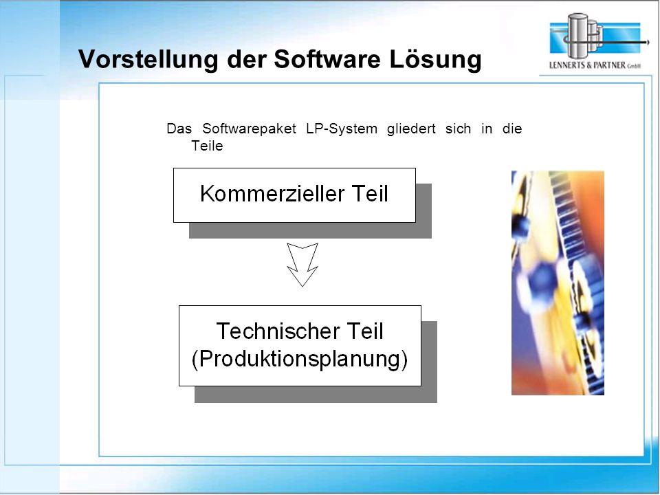 Vorstellung der Software Lösung