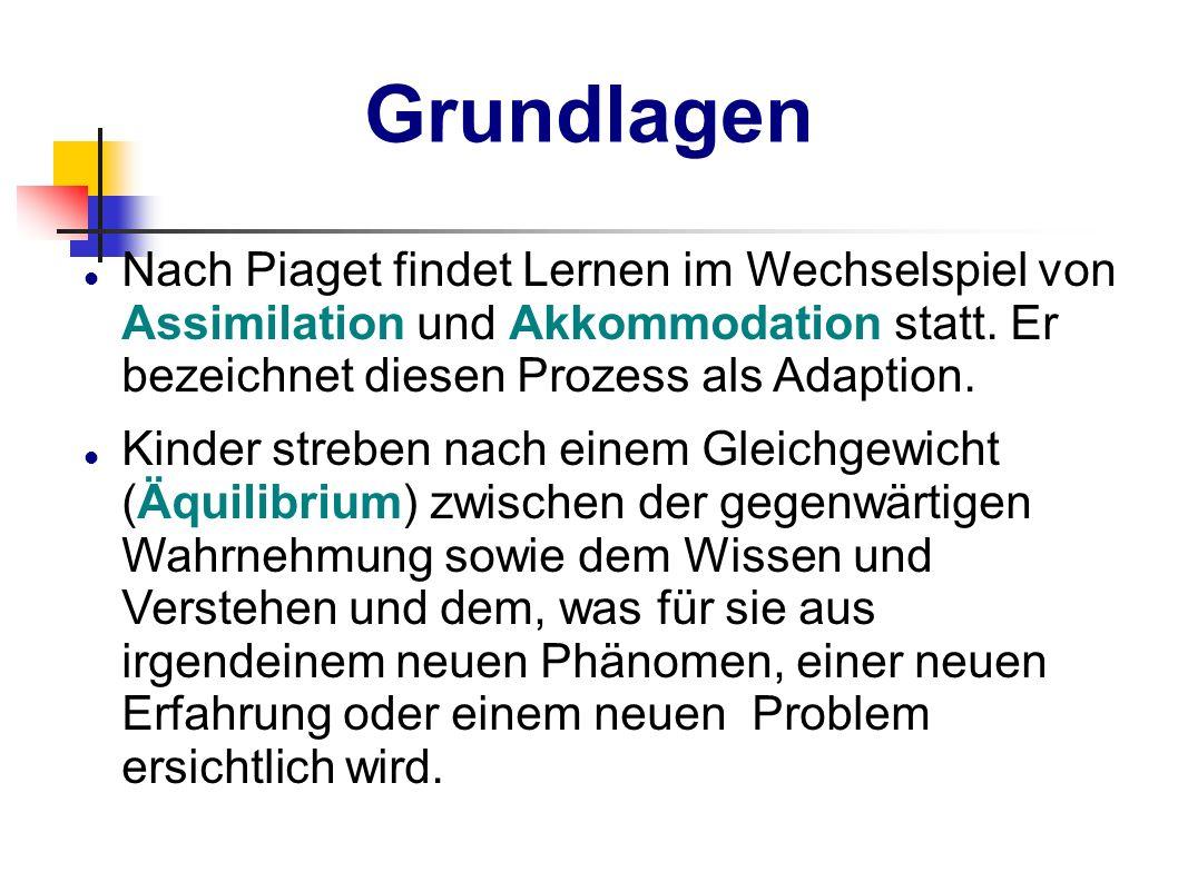 Grundlagen Nach Piaget findet Lernen im Wechselspiel von Assimilation und Akkommodation statt. Er bezeichnet diesen Prozess als Adaption.